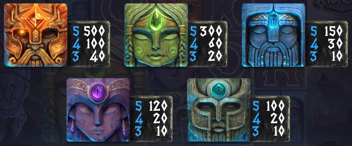 Asgardian Stones symboler og payouts