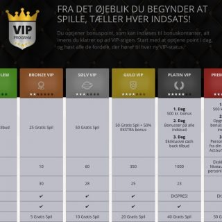 Goliath casino bonusklub og vip program for loyale spillere