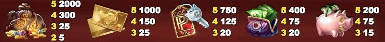 Piggy Riches bonus symboler
