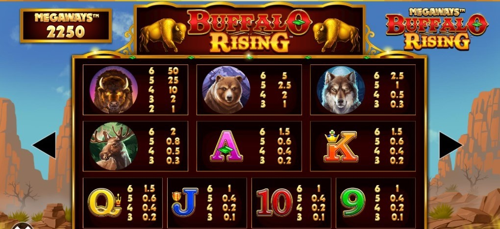 Buffalo Rising Symboler på Spilleplade
