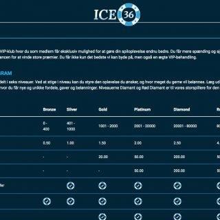 Ice 36 bonusside